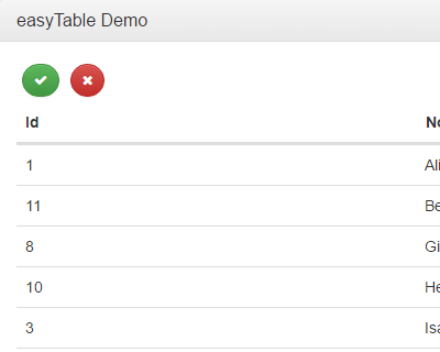 easyTable : Simple jQuery Table Plugin