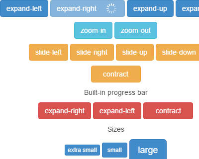 Ladda Loading Indicators for Bootstrap 3